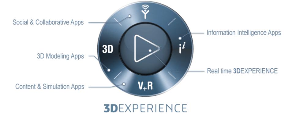 3DEXPERIENCE platform on the Cloud App